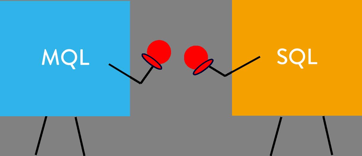 MQL_vs_SQL